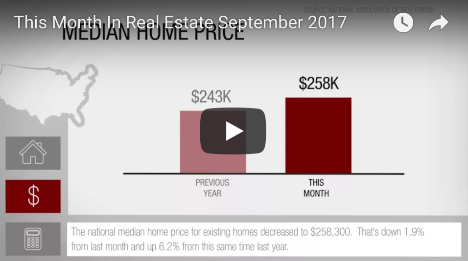 This Month in Real Estate Sept 2017 by Tim Lockhart Keller Williams Realty